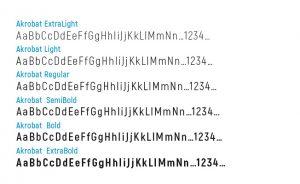 typographie akrobat